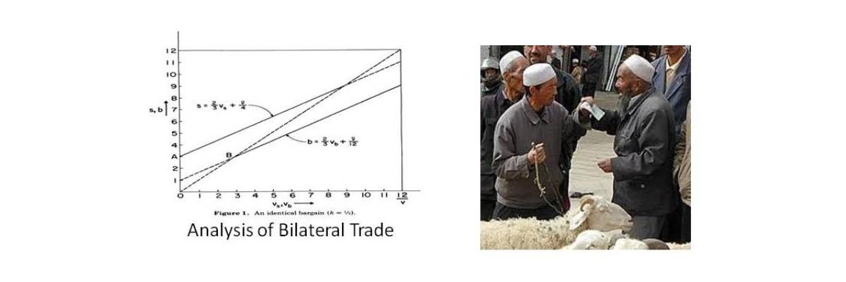 Analysis of bilateral trade